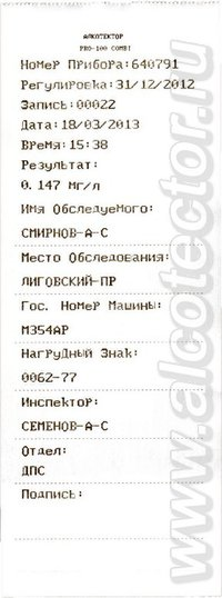 Алкотектор PRO-100 combi